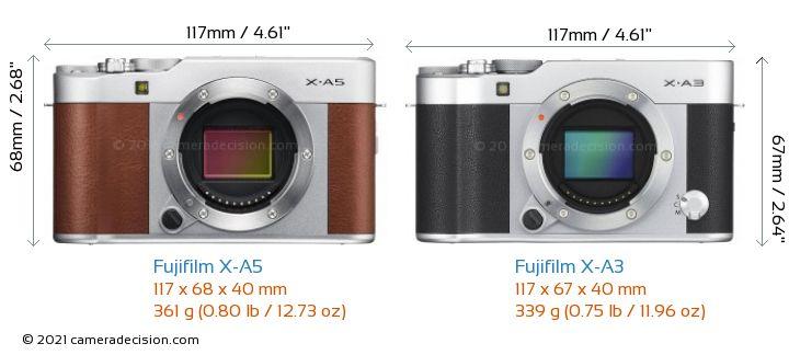 Fujifilm X-A5 vs Fujifilm X-A3 Camera Size Comparison - Front View
