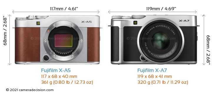 Fujifilm X-A5 vs Fujifilm X-A7 Camera Size Comparison - Front View