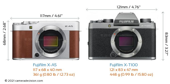 Fujifilm X-A5 vs Fujifilm X-T100 Camera Size Comparison - Front View