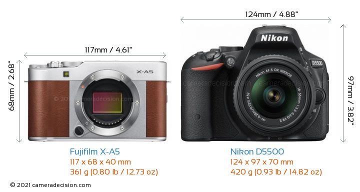Fujifilm X-A5 vs Nikon D5500 Camera Size Comparison - Front View