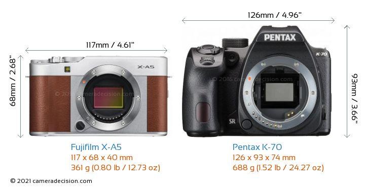 Fujifilm X-A5 vs Pentax K-70 Camera Size Comparison - Front View