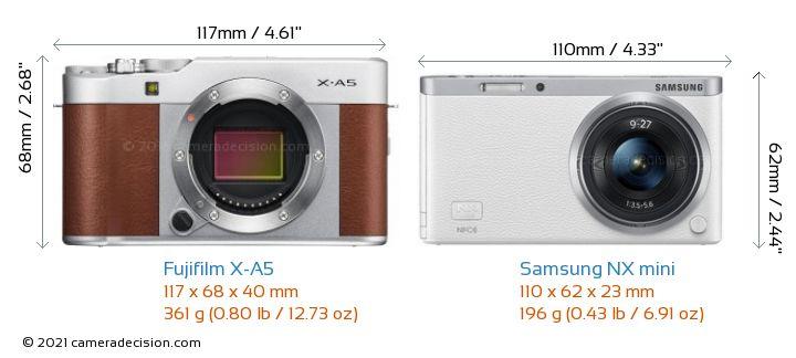Fujifilm X-A5 vs Samsung NX mini Camera Size Comparison - Front View