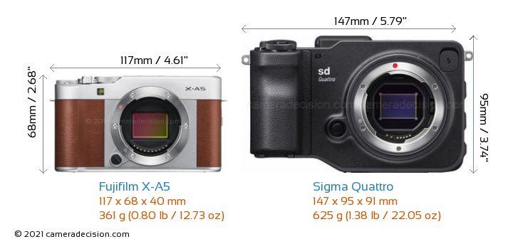 Fujifilm X-A5 vs Sigma Quattro Camera Size Comparison - Front View