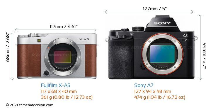 Fujifilm X-A5 vs Sony A7 Camera Size Comparison - Front View
