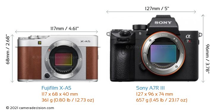 Fujifilm X-A5 vs Sony A7R III Camera Size Comparison - Front View