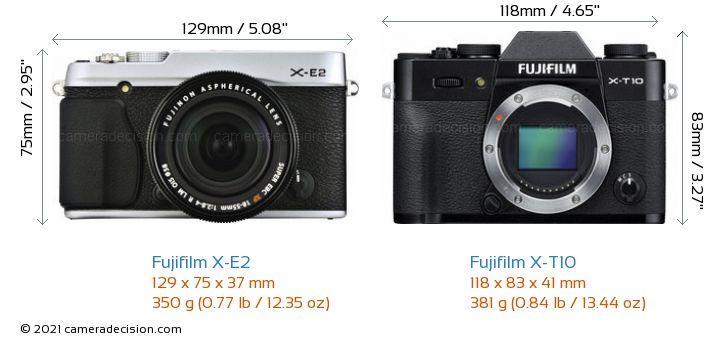 Fujifilm X-E2 vs Fujifilm X-T10 Camera Size Comparison - Front View