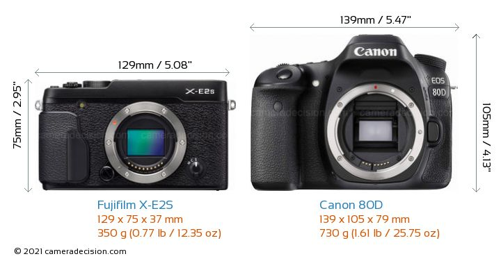Fujifilm X-E2S vs Canon 80D Camera Size Comparison - Front View