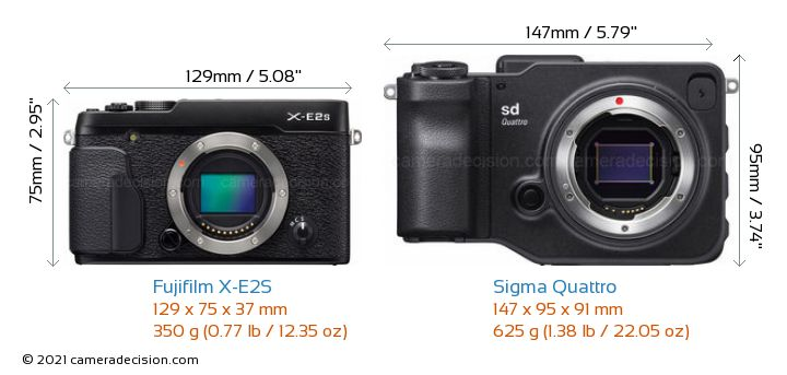 Fujifilm X-E2S vs Sigma Quattro Camera Size Comparison - Front View