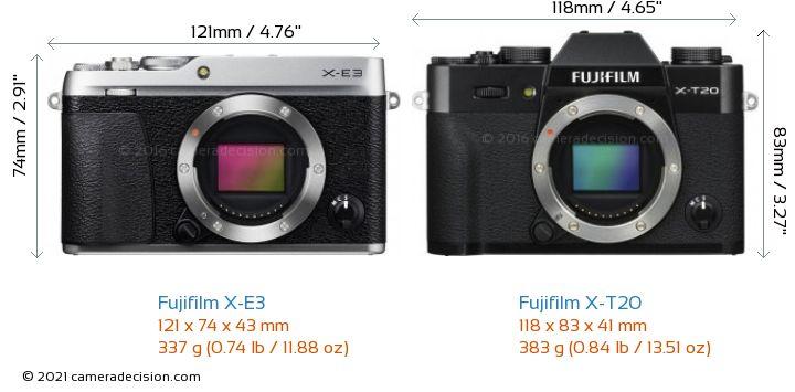 Fujifilm X-E3 vs Fujifilm X-T20 Camera Size Comparison - Front View
