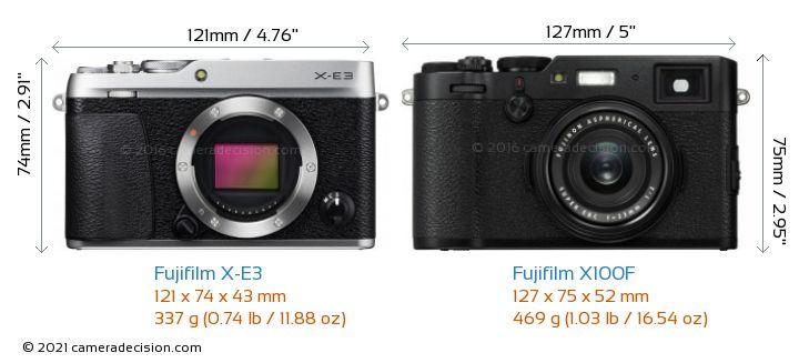 Fujifilm X-E3 vs Fujifilm X100F Camera Size Comparison - Front View