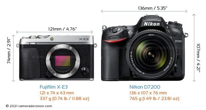 Fujifilm X-E3 vs Nikon D7200 Camera Size Comparison - Front View