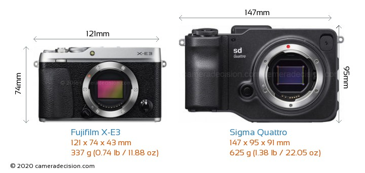 Fujifilm X-E3 vs Sigma Quattro Camera Size Comparison - Front View