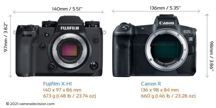 Fujifilm X-H1 vs Canon R Camera Size Comparison - Front View