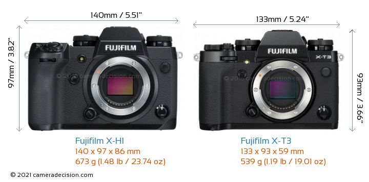 Fujifilm X-H1 vs Fujifilm X-T3 Camera Size Comparison - Front View