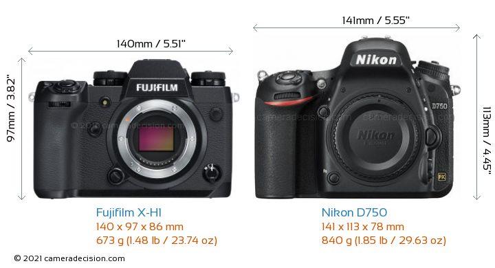 Fujifilm X-H1 vs Nikon D750 Camera Size Comparison - Front View