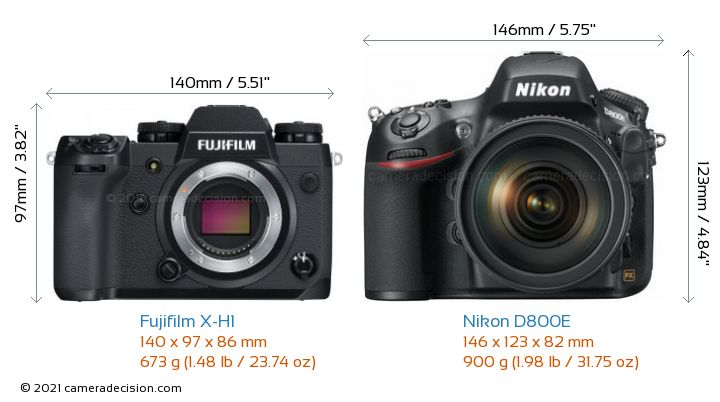 Fujifilm X-H1 vs Nikon D800E Camera Size Comparison - Front View