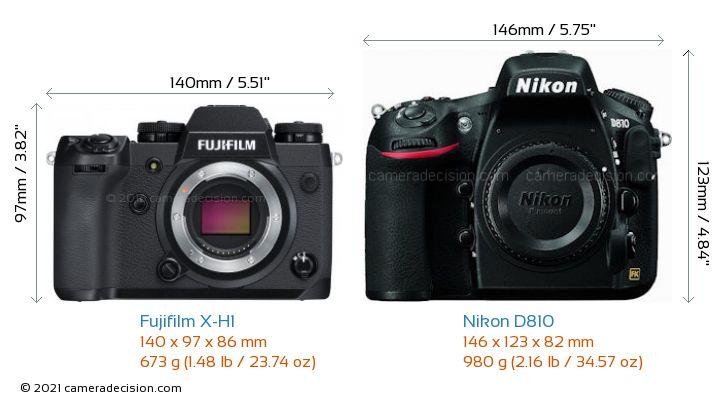 Fujifilm X-H1 vs Nikon D810 Camera Size Comparison - Front View