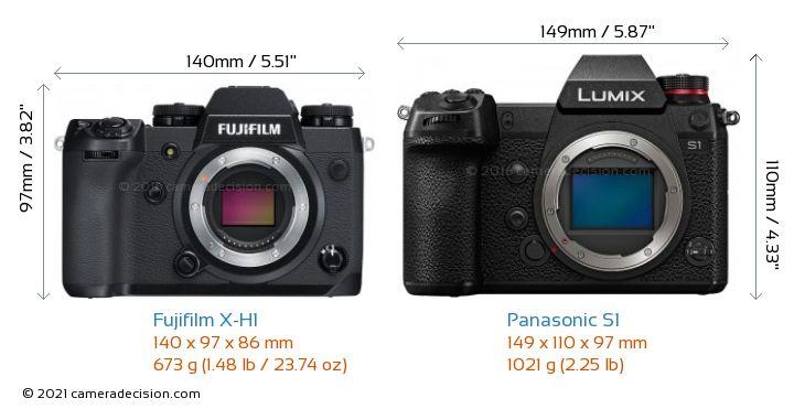 Fujifilm X-H1 vs Panasonic S1 Camera Size Comparison - Front View