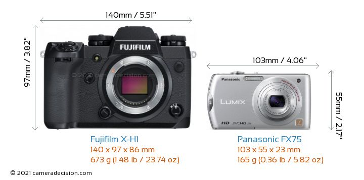 Fujifilm X-H1 vs Panasonic FX75 Camera Size Comparison - Front View