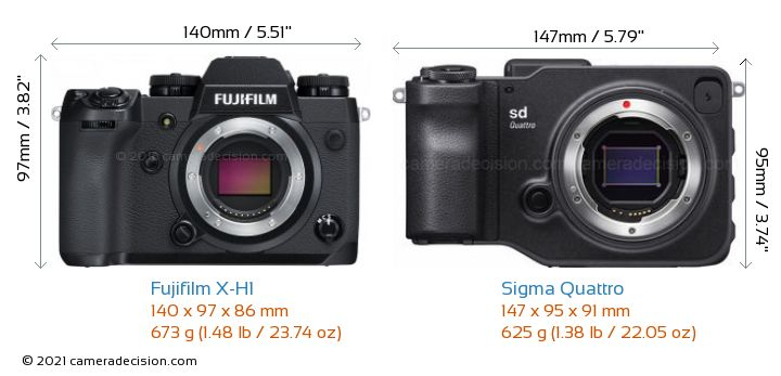 Fujifilm X-H1 vs Sigma Quattro Camera Size Comparison - Front View