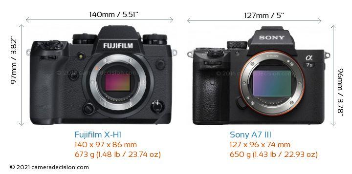 Fujifilm X-H1 vs Sony A7 III Camera Size Comparison - Front View