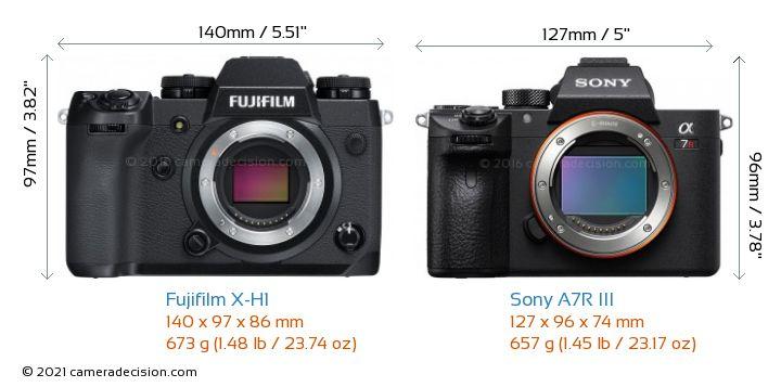 Fujifilm X-H1 vs Sony A7R III Camera Size Comparison - Front View