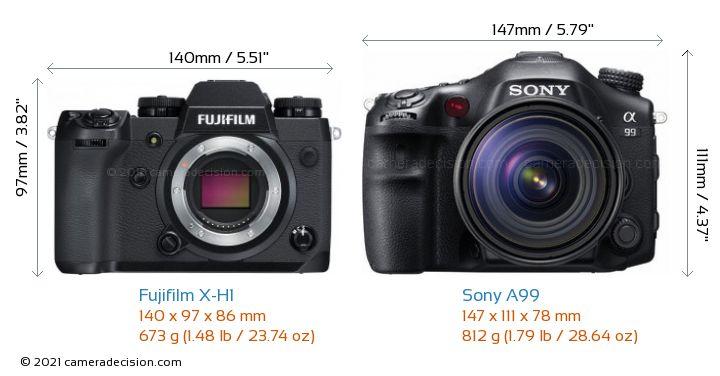 Fujifilm X-H1 vs Sony A99 Camera Size Comparison - Front View