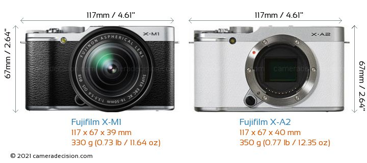 Fujifilm X-M1 vs Fujifilm X-A2 Camera Size Comparison - Front View