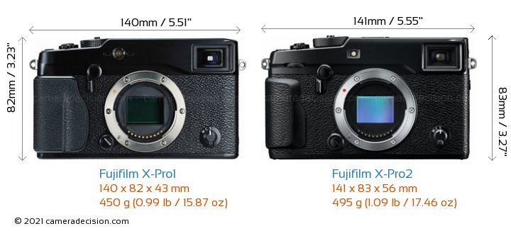 Fujifilm X-Pro1 vs Fujifilm X-Pro2 Camera Size Comparison - Front View