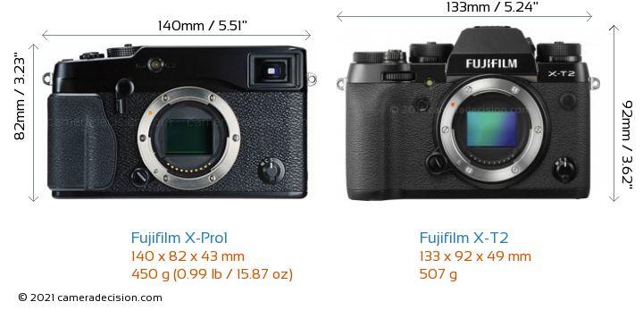 Fujifilm X-Pro1 vs Fujifilm X-T2 Camera Size Comparison - Front View