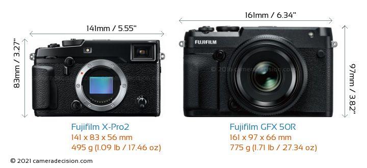 Fujifilm X-Pro2 vs Fujifilm GFX 50R Camera Size Comparison - Front View