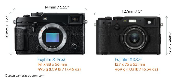 Fujifilm X-Pro2 vs Fujifilm X100F Camera Size Comparison - Front View
