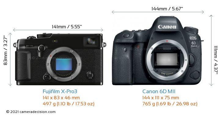 Fujifilm X-Pro3 vs Canon 6D MII Camera Size Comparison - Front View