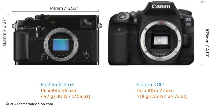 Fujifilm X-Pro3 vs Canon 90D Camera Size Comparison - Front View