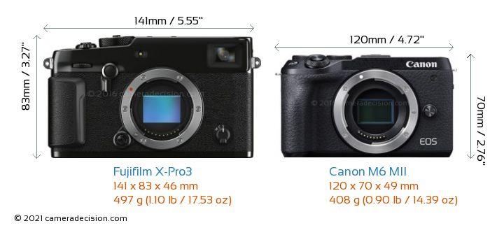 Fujifilm X-Pro3 vs Canon M6 MII Camera Size Comparison - Front View