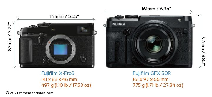 Fujifilm X-Pro3 vs Fujifilm GFX 50R Camera Size Comparison - Front View