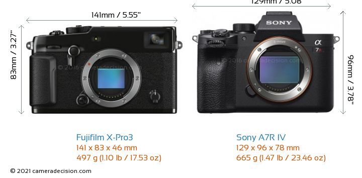 Fujifilm X-Pro3 vs Sony A7R IV Camera Size Comparison - Front View