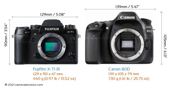 Fujifilm X-T1 IR vs Canon 80D Camera Size Comparison - Front View