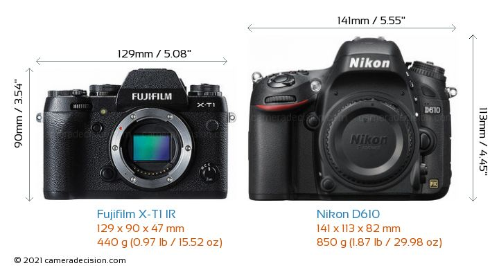 Fujifilm X-T1 IR vs Nikon D610 Camera Size Comparison - Front View