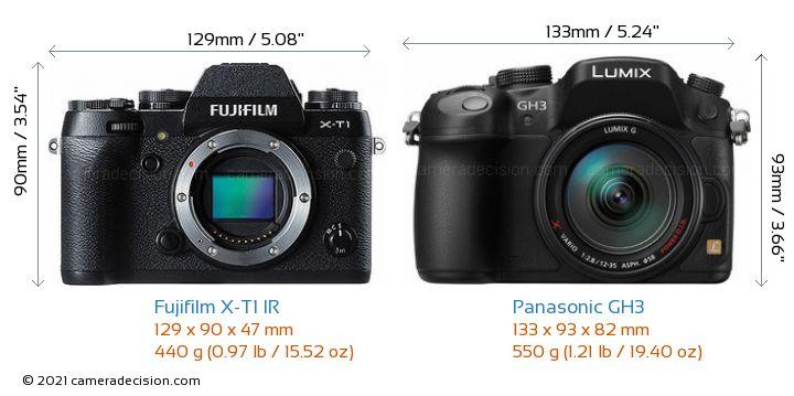 Fujifilm X-T1 IR vs Panasonic GH3 Camera Size Comparison - Front View