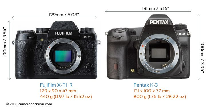 Fujifilm X-T1 IR vs Pentax K-3 Camera Size Comparison - Front View