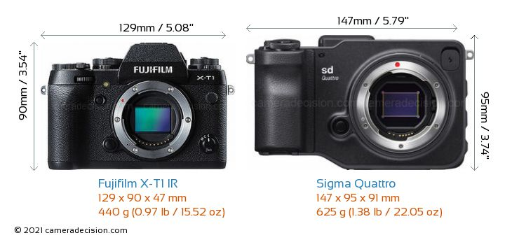 Fujifilm X-T1 IR vs Sigma Quattro Camera Size Comparison - Front View