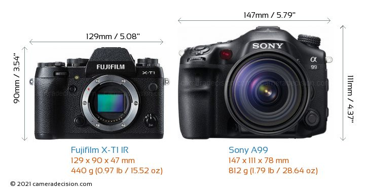 Fujifilm X-T1 IR vs Sony A99 Camera Size Comparison - Front View