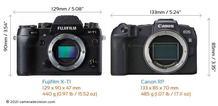 Fujifilm X-T1 vs Canon RP Camera Size Comparison - Front View