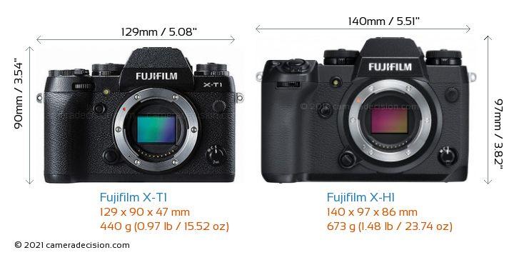Fujifilm X-T1 vs Fujifilm X-H1 Camera Size Comparison - Front View