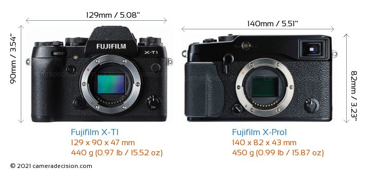 Fujifilm X-T1 vs Fujifilm X-Pro1 Camera Size Comparison - Front View