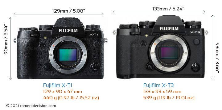 Fujifilm X-T1 vs Fujifilm X-T3 Camera Size Comparison - Front View