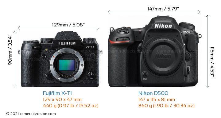 Fujifilm X-T1 vs Nikon D500 Camera Size Comparison - Front View