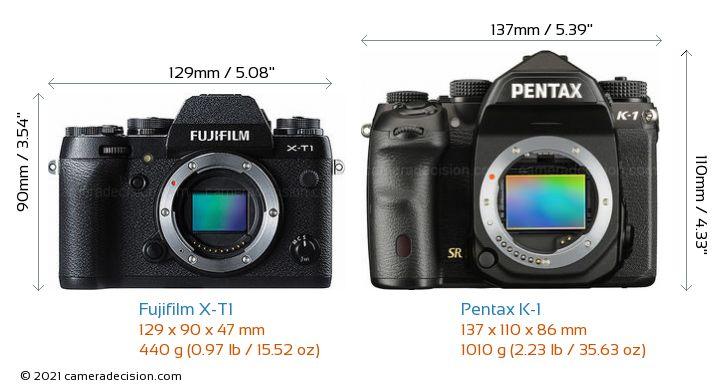 Fujifilm X-T1 vs Pentax K-1 Camera Size Comparison - Front View