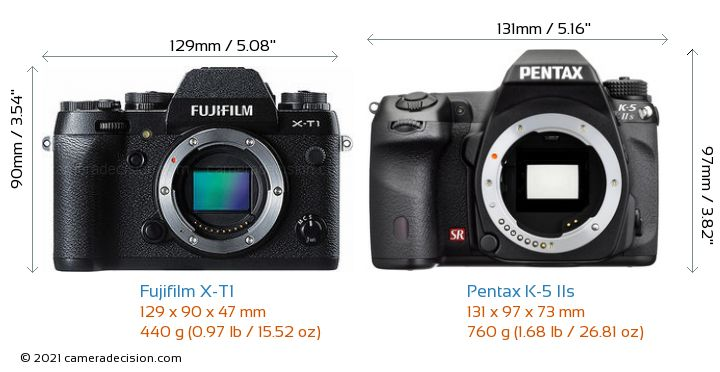 Fujifilm X-T1 vs Pentax K-5 IIs Camera Size Comparison - Front View